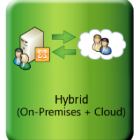 Hybrid-Exchange-22777_200x200