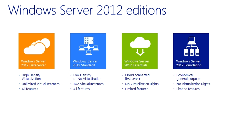 How-To-Upgrade-Windows-Server-2008-R2-To-Windows-Server-2012-Snap-1